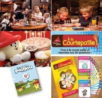Collage des photos d'animations pour enfants