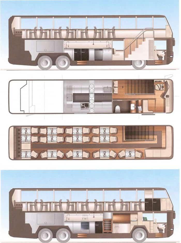 Décryptage en image du Bus 26