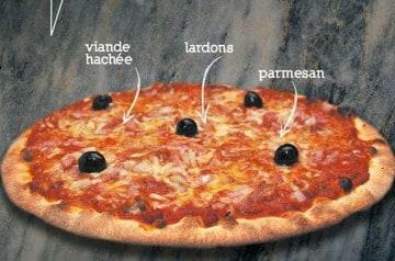Un bon parfum d'Italie chez Le Kiosque à Pizzas