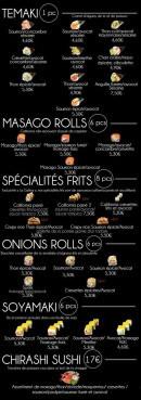 Menu La Gallery - Les temakis, les masagos rolls, les spécialités frits...