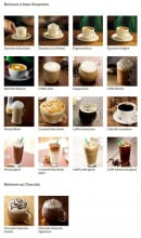 Menu Starbucks coffee - Les boissons à base d'espresso et boissons au chocolat