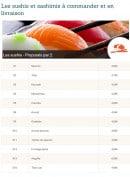 Menu Allo-sushi - Les sushis