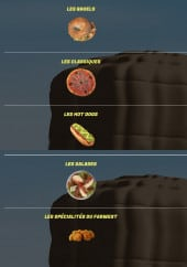Menu Farwest Pizza - Les produits
