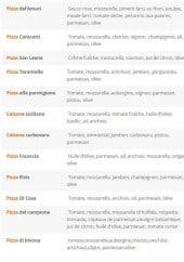 Menu sicilia antica - Les pizzas suite