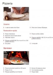 Menu Pizza Cat - information sur les menus pizza cat Perpignan